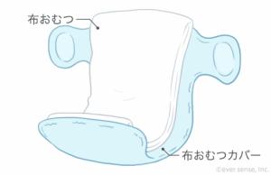 布オムツの構造